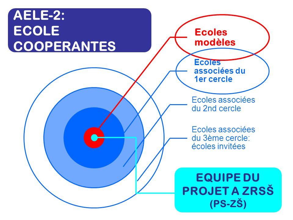 AELE-2: ECOLE COOPERANTES Ecoles modèles Ecoles associées du 1er cercle Ecoles associées du 2nd cercle Ecoles associées du 3ème cercle: écoles invitées EQUIPE DU PROJET A ZRSŠ (PS-ZŠ)