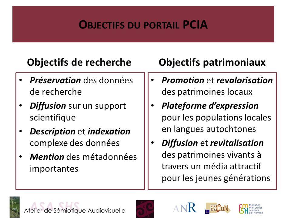 Objectifs de recherche Préservation des données de recherche Diffusion sur un support scientifique Description et indexation complexe des données Ment
