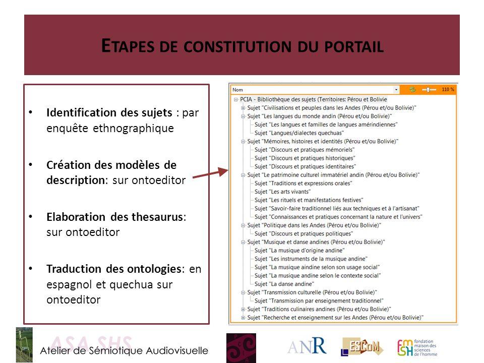 E TAPES DE CONSTITUTION DU PORTAIL Identification des sujets : par enquête ethnographique Création des modèles de description: sur ontoeditor Elaborat