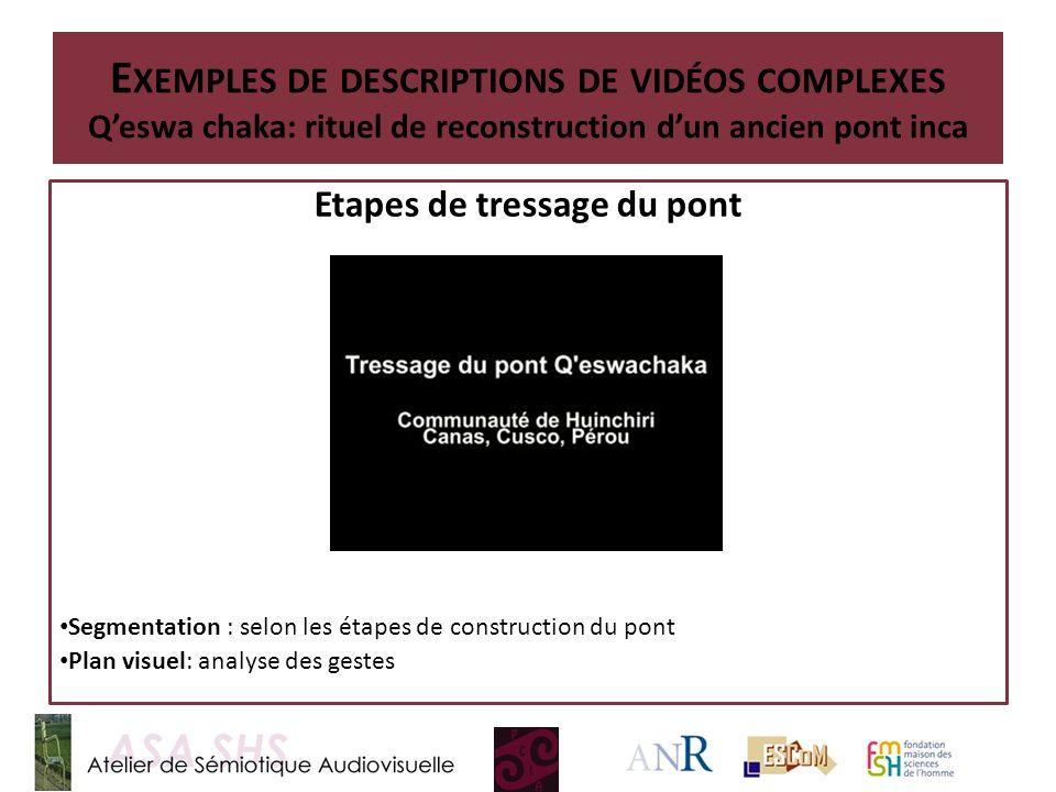 E XEMPLES DE DESCRIPTIONS DE VIDÉOS COMPLEXES Qeswa chaka: rituel de reconstruction dun ancien pont inca Etapes de tressage du pont Segmentation : sel
