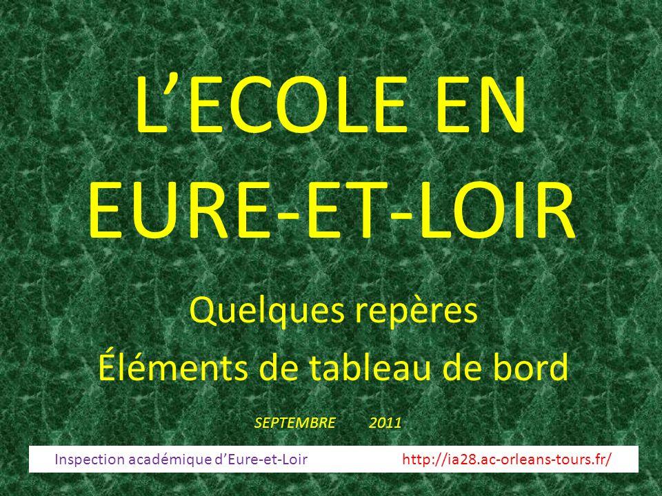 Sommaire ENVIRONNEMENT ECONOMIQUE ET SOCIAL STRUCTURES ET ORGANISATIONS SCOLAIRES LES ELEVES ET LES ENSEIGNANTS LES MOYENS LES RESULTATS LES AXES DE LA POLITIQUE DEPARTEMENTALE Inspection académique dEure-et-Loir http://ia28.ac-orleans-tours.fr/