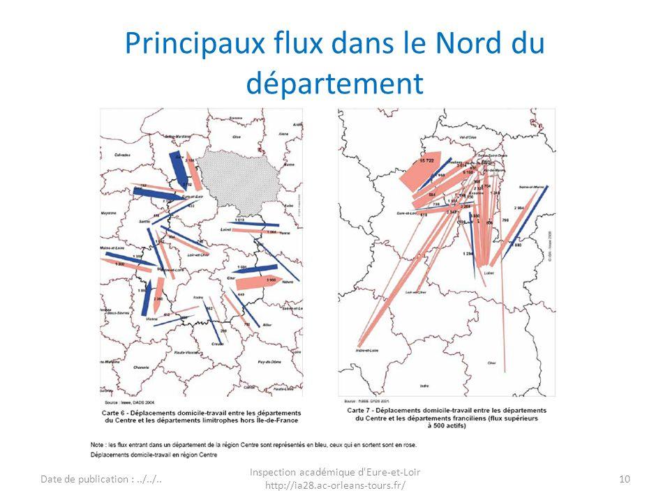 Principaux flux dans le Nord du département 10 Inspection académique d'Eure-et-Loir http://ia28.ac-orleans-tours.fr/ Date de publication :../../..
