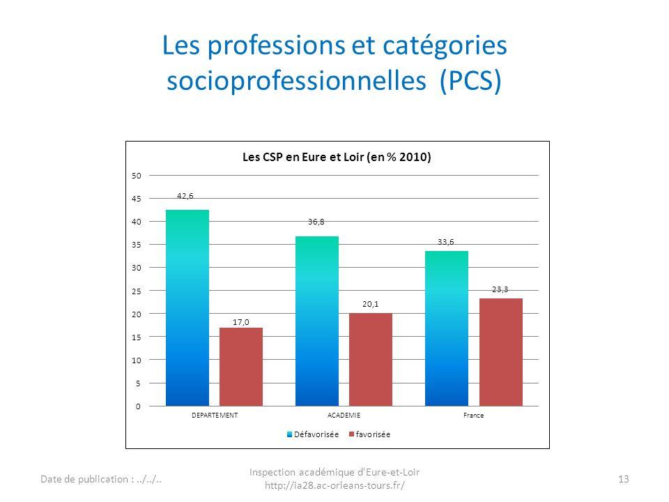 Les professions et catégories socioprofessionnelles (PCS) 13 Inspection académique d'Eure-et-Loir http://ia28.ac-orleans-tours.fr/ Date de publication