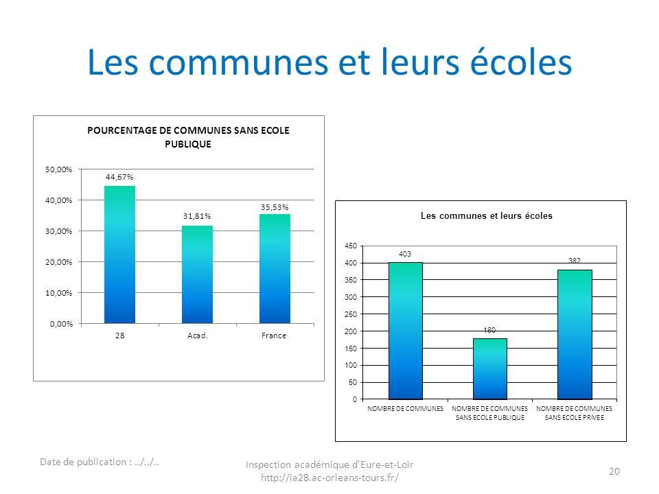Les communes et leurs écoles Date de publication :../../.. Inspection académique d'Eure-et-Loir http://ia28.ac-orleans-tours.fr/ 20