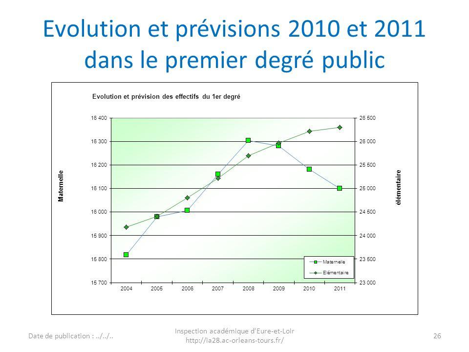 Evolution et prévisions 2010 et 2011 dans le premier degré public 26 Inspection académique d'Eure-et-Loir http://ia28.ac-orleans-tours.fr/ Date de pub