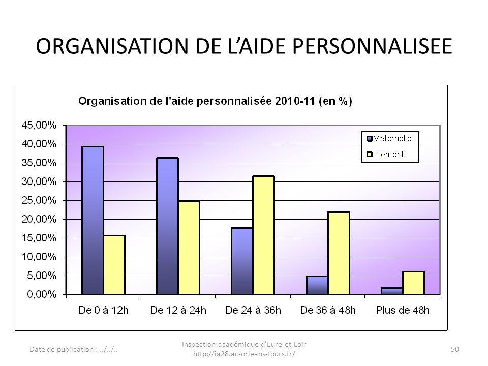 ORGANISATION DE LAIDE PERSONNALISEE Date de publication :../../.. Inspection académique d'Eure-et-Loir http://ia28.ac-orleans-tours.fr/ 50