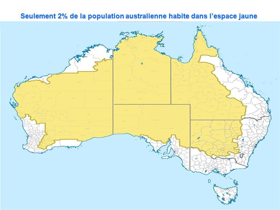 Seulement 2% de la population australienne habite dans lespace jaune