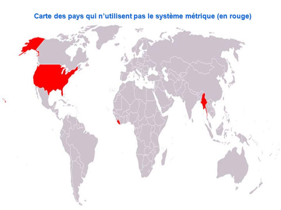 Carte des pays qui nutilisent pas le système métrique (en rouge)
