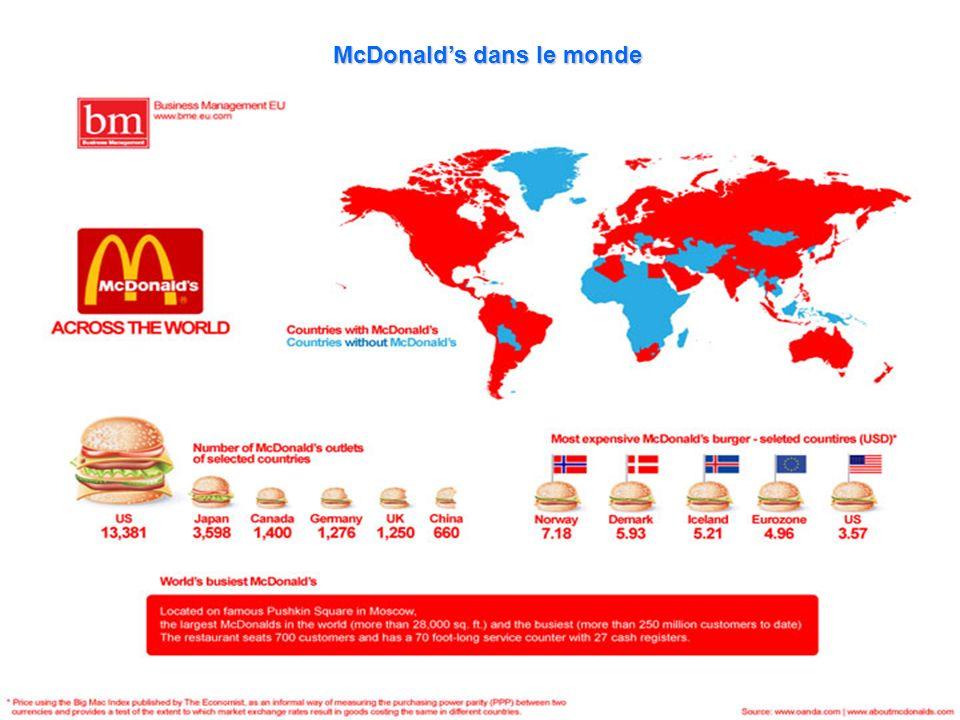 McDonalds dans le monde