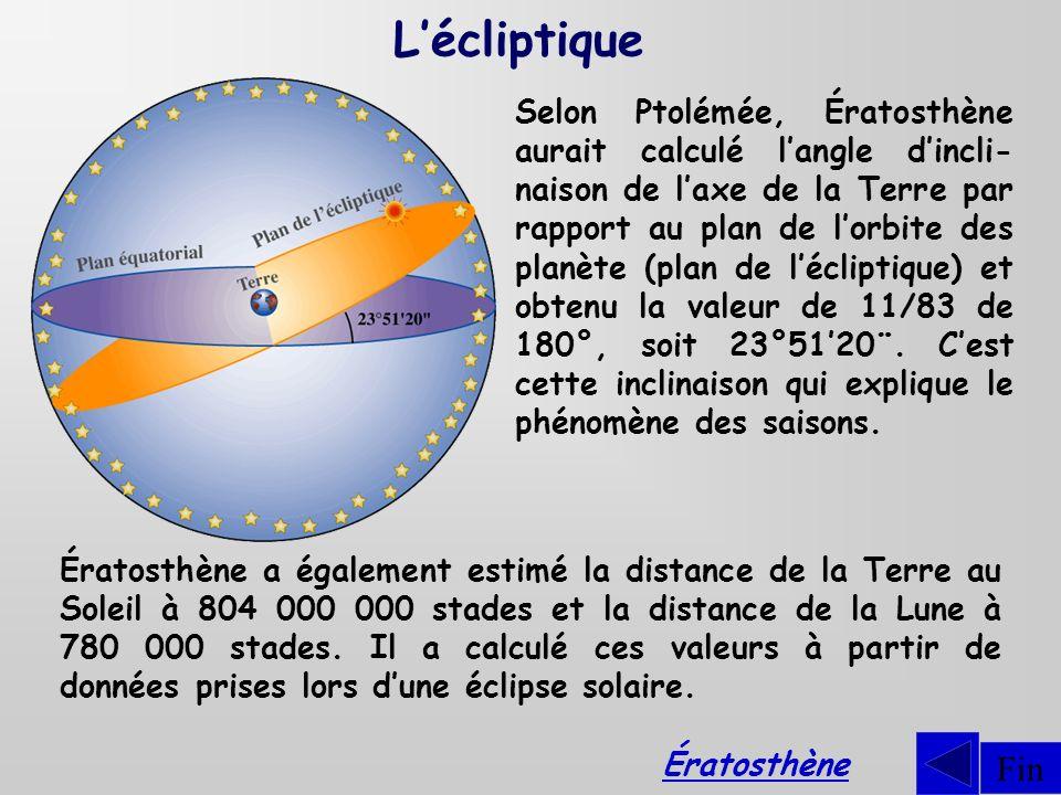 Lécliptique Ératosthène a également estimé la distance de la Terre au Soleil à 804 000 000 stades et la distance de la Lune à 780 000 stades. Il a cal