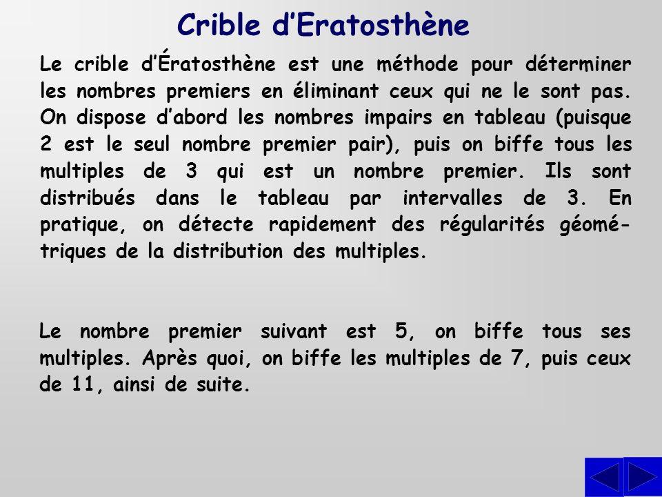 Crible dEratosthène Le crible dÉratosthène est une méthode pour déterminer les nombres premiers en éliminant ceux qui ne le sont pas. On dispose dabor