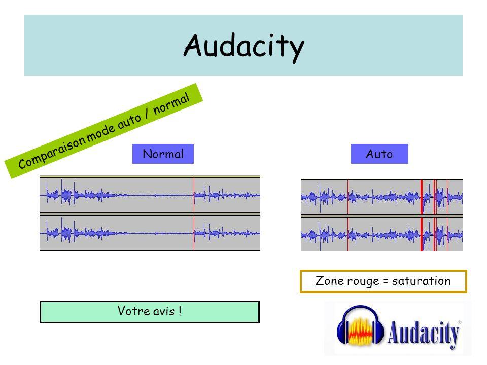 Audacity Comparaison mode auto / normal AutoNormal Zone rouge = saturation Votre avis !
