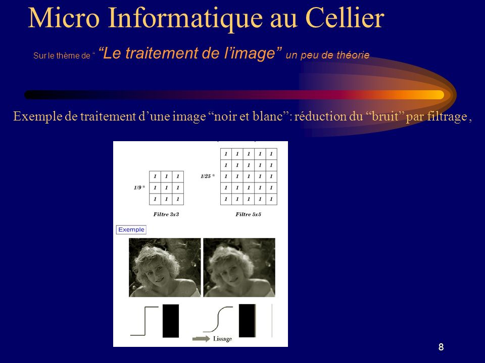 8 Micro Informatique au Cellier Sur le thème de Le traitement de limage un peu de théorie Exemple de traitement dune image noir et blanc: réduction du