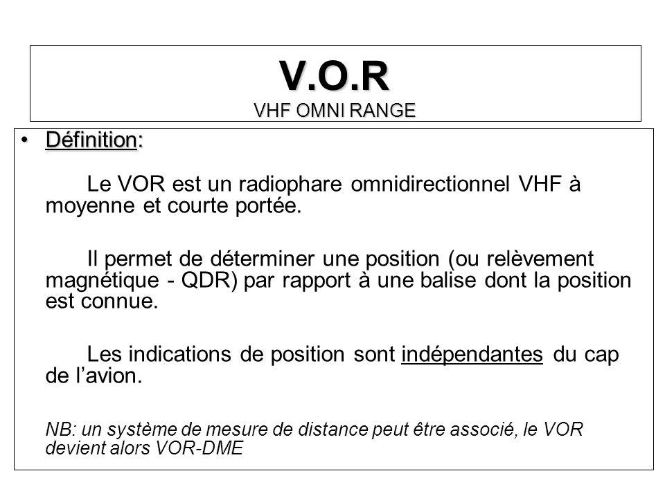 V.O.R VHF OMNI RANGE Définition:Définition: Le VOR est un radiophare omnidirectionnel VHF à moyenne et courte portée. Il permet de déterminer une posi