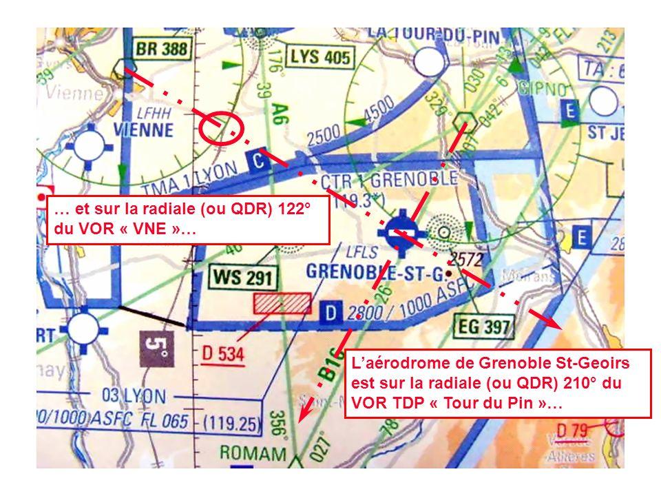 Le VOR sur les cartes Laérodrome de Grenoble St-Geoirs est sur la radiale (ou QDR) 210° du VOR TDP « Tour du Pin »… … et sur la radiale (ou QDR) 122°