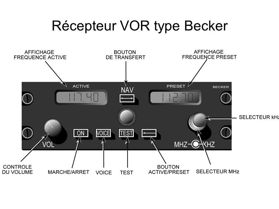 Récepteur VOR type Becker