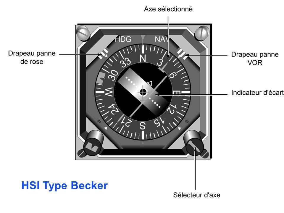 HSI Type Becker