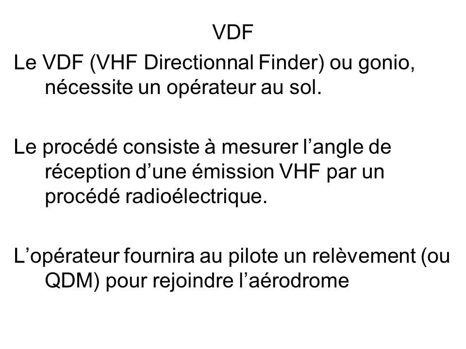 VDF Le VDF (VHF Directionnal Finder) ou gonio, nécessite un opérateur au sol. Le procédé consiste à mesurer langle de réception dune émission VHF par