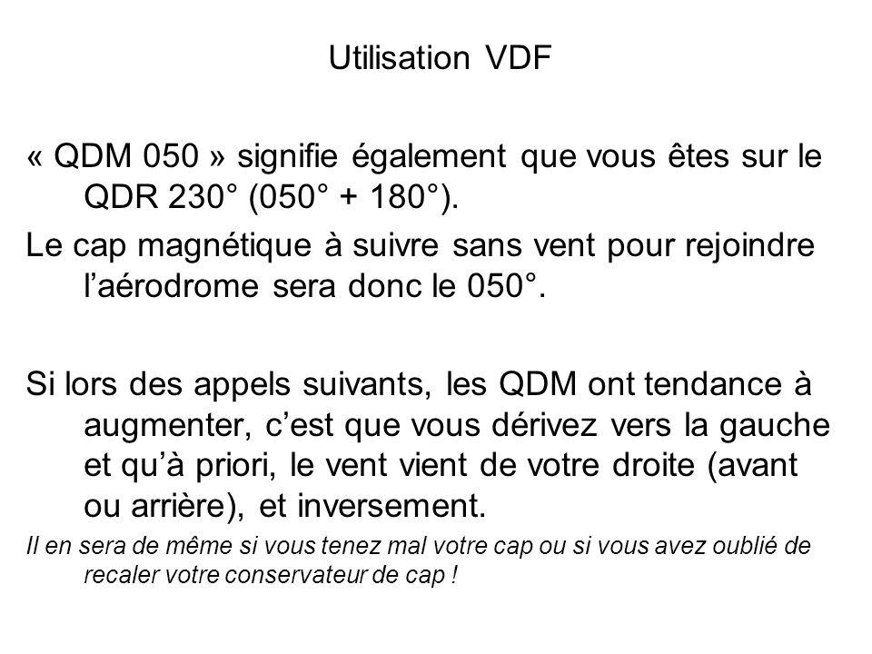 Utilisation VDF « QDM 050 » signifie également que vous êtes sur le QDR 230° (050° + 180°). Le cap magnétique à suivre sans vent pour rejoindre laérod