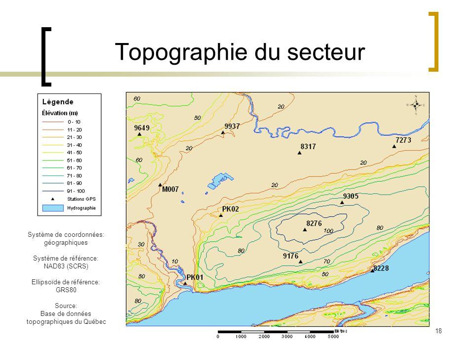 18 Topographie du secteur Système de coordonnées: géographiques Système de référence: NAD83 (SCRS) Ellipsoïde de référence: GRS80 Source: Base de donn