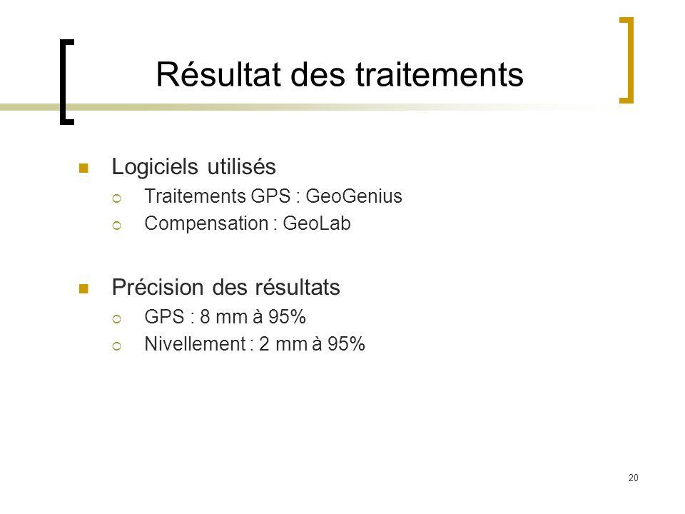 20 Résultat des traitements Logiciels utilisés Traitements GPS : GeoGenius Compensation : GeoLab Précision des résultats GPS : 8 mm à 95% Nivellement