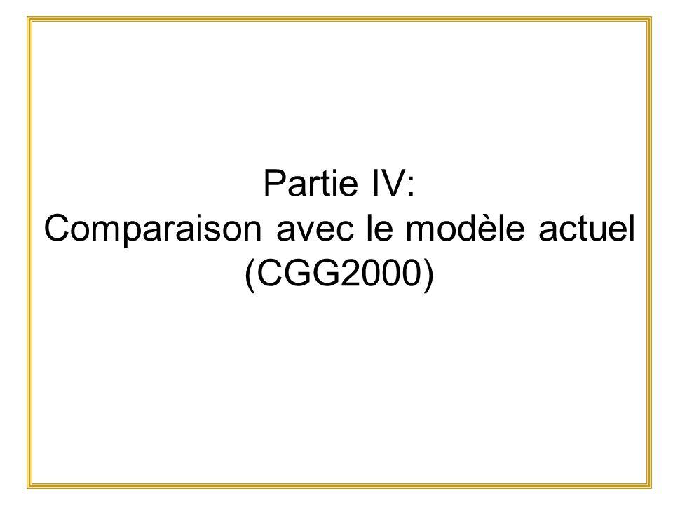 Partie IV: Comparaison avec le modèle actuel (CGG2000)