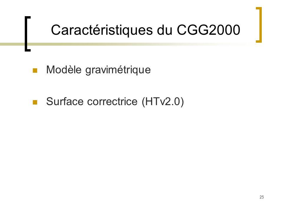 25 Caractéristiques du CGG2000 Modèle gravimétrique Surface correctrice (HTv2.0)