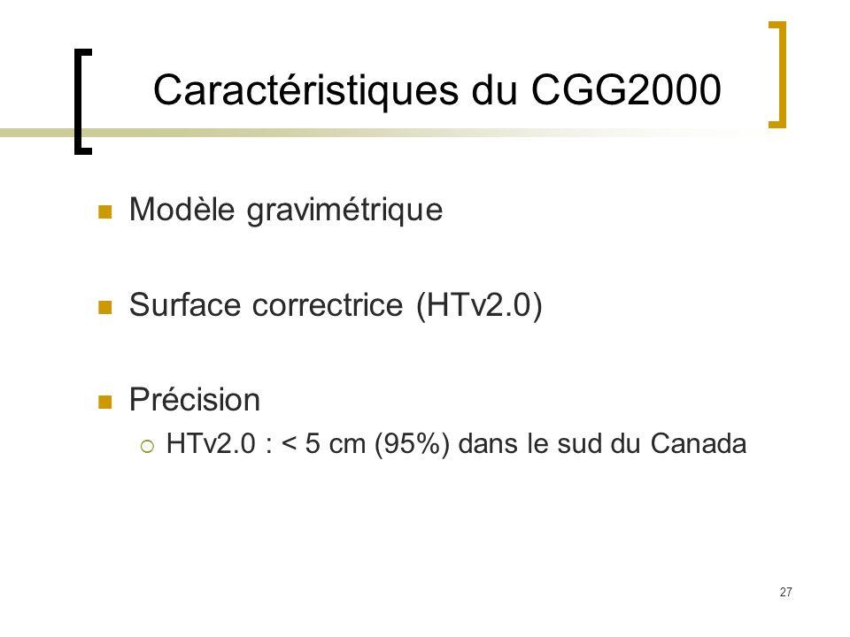 27 Caractéristiques du CGG2000 Modèle gravimétrique Surface correctrice (HTv2.0) Précision HTv2.0 : < 5 cm (95%) dans le sud du Canada
