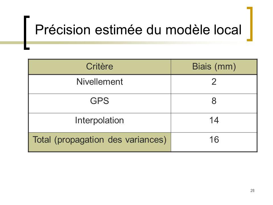 28 Précision estimée du modèle local CritèreBiais (mm) Nivellement2 GPS8 Interpolation14 Total (propagation des variances)16