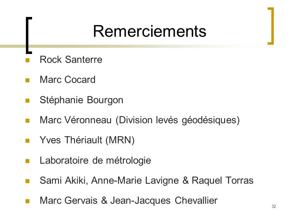 32 Remerciements Rock Santerre Marc Cocard Stéphanie Bourgon Marc Véronneau (Division levés géodésiques) Yves Thériault (MRN) Laboratoire de métrologi