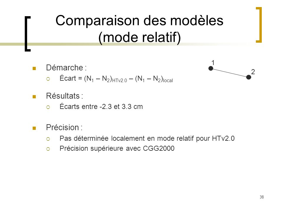 38 Comparaison des modèles (mode relatif) Démarche : Écart = (N 1 – N 2 ) HTv2.0 – (N 1 – N 2 ) local Résultats : Écarts entre -2.3 et 3.3 cm Précisio