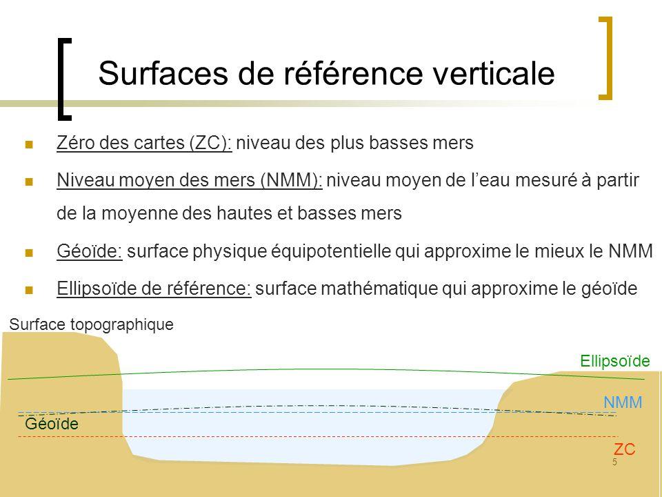 5 Surfaces de référence verticale Zéro des cartes (ZC): niveau des plus basses mers Niveau moyen des mers (NMM): niveau moyen de leau mesuré à partir