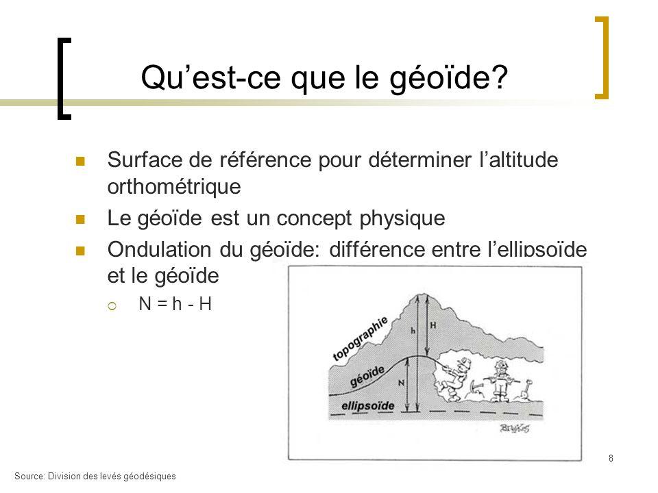 8 Quest-ce que le géoïde? Surface de référence pour déterminer laltitude orthométrique Le géoïde est un concept physique Ondulation du géoïde: différe