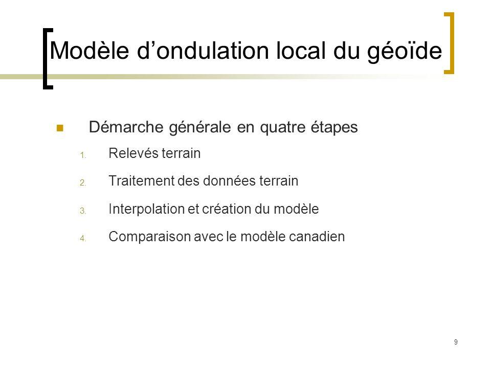 9 Modèle dondulation local du géoïde Démarche générale en quatre étapes 1. Relevés terrain 2. Traitement des données terrain 3. Interpolation et créat
