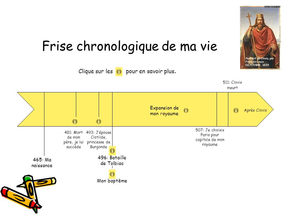 Frise chronologique de ma vie 465: Ma naissance 481: Mort de mon père, je lui succède 511: Clovis meurt 496: Bataille de Tolbiac Mon baptême 493: Jépo