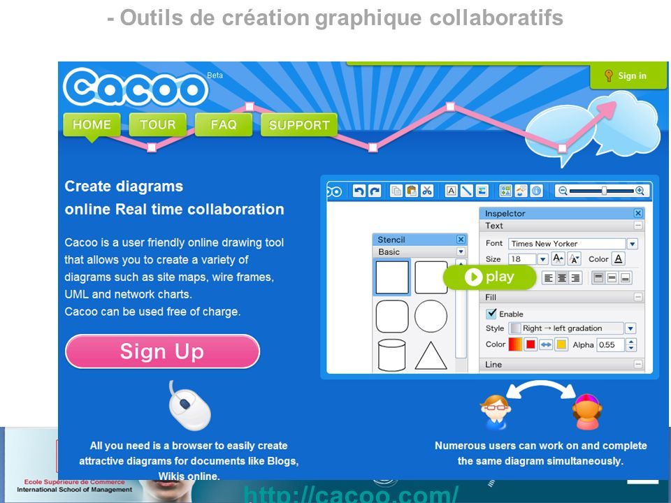 Atelier 7 : Spiral et le web2 Christophe BATIER - Outils de création graphique collaboratifs http://cacoo.com/