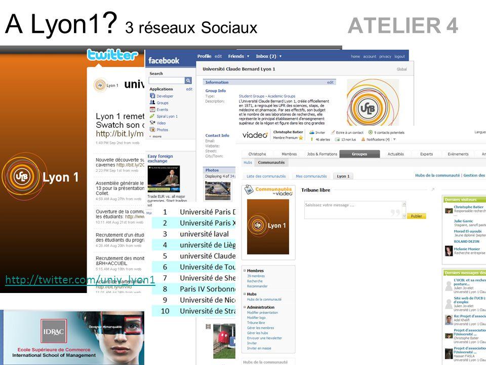 A Lyon1 3 réseaux Sociaux ATELIER 4 http://twitter.com/univ_lyon1