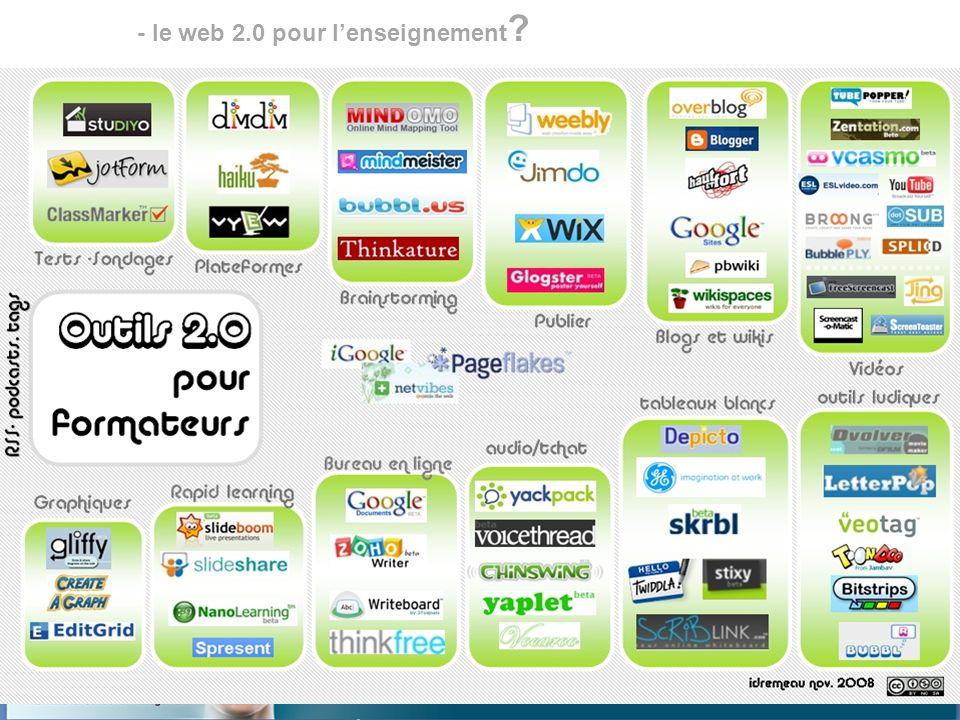 Atelier 7 : Spiral et le web2 Christophe BATIER - le web 2.0 pour lenseignement