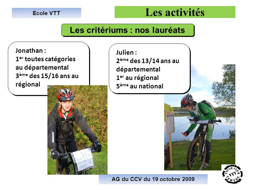 Ecole VTT Les activités Jonathan : 1 er toutes catégories au départemental 3 ème des 15/16 ans au régional Jonathan : 1 er toutes catégories au départ