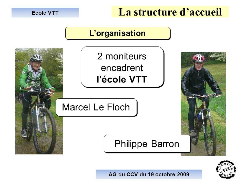 Ecole VTT La structure daccueil Lorganisation AG du CCV du 19 octobre 2009 2 moniteurs encadrent lécole VTT Marcel Le Floch Philippe Barron