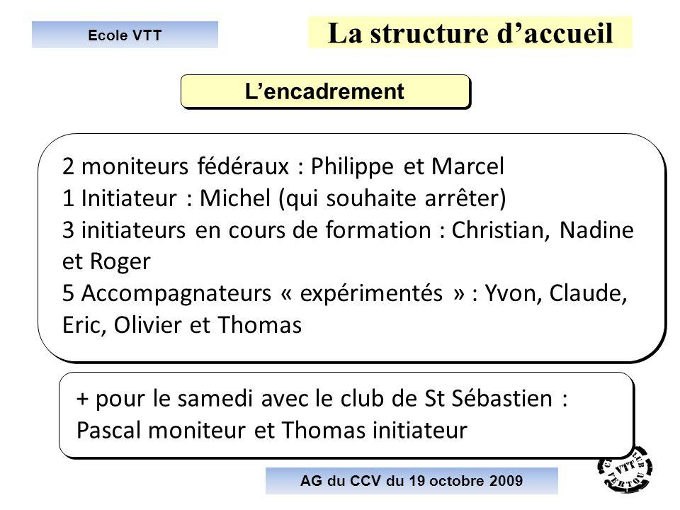 Ecole VTT La structure daccueil 2 moniteurs fédéraux : Philippe et Marcel 1 Initiateur : Michel (qui souhaite arrêter) 3 initiateurs en cours de forma