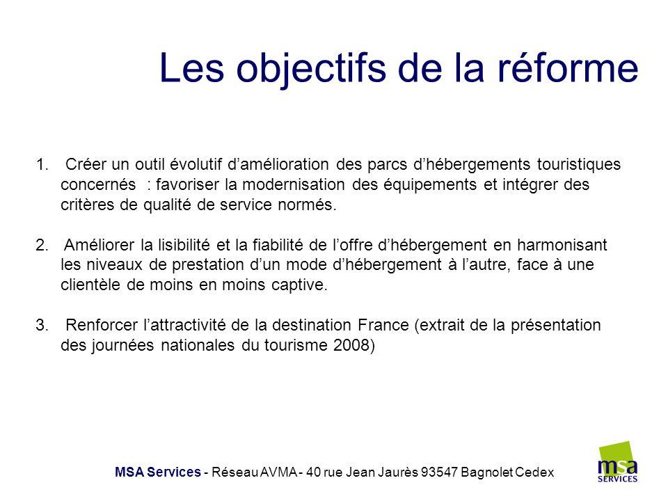Les objectifs de la réforme MSA Services - Réseau AVMA - 40 rue Jean Jaurès 93547 Bagnolet Cedex 1. Créer un outil évolutif damélioration des parcs dh