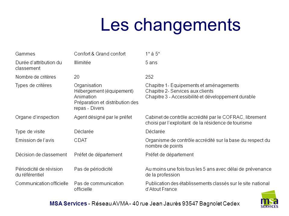 Nouveau classement en étoiles de 1 à 5 * MSA Services - Réseau AVMA - 40 rue Jean Jaurès 93547 Bagnolet Cedex Les critères retenus sont organisés en trois grands domaines : 1.Équipements 2.Service au client 3.Accessibilité et développement durable.