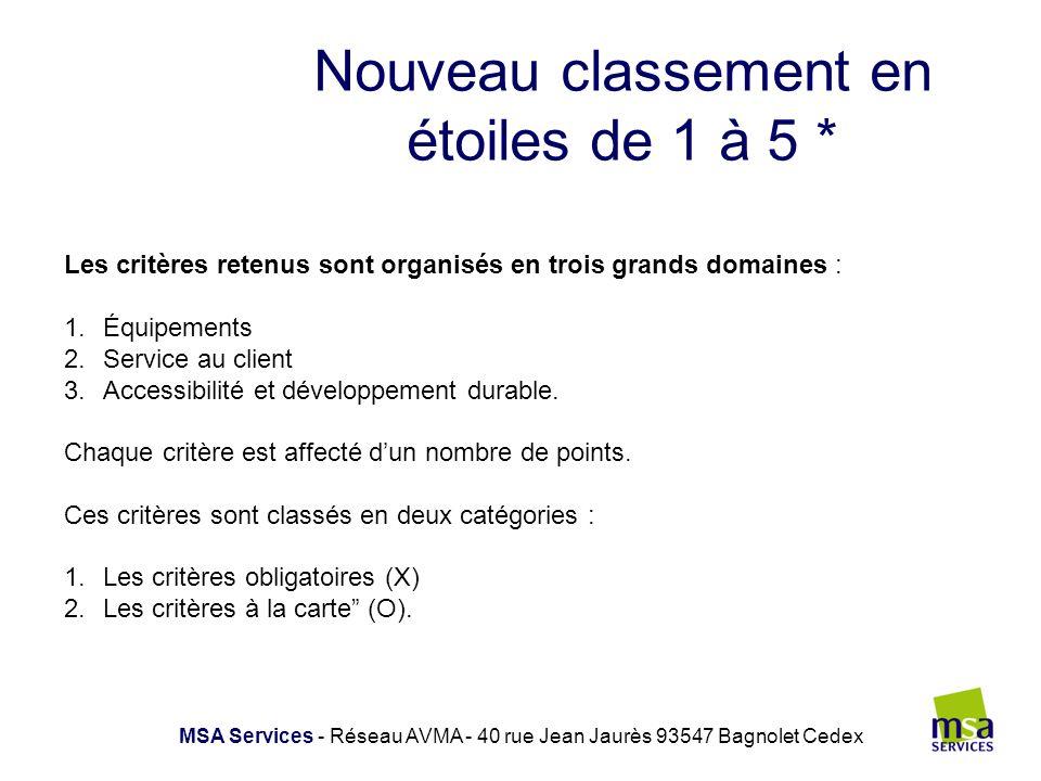 Principe de calcul MSA Services - Réseau AVMA - 40 rue Jean Jaurès 93547 Bagnolet Cedex Pour obtenir le classement dans une catégorie donnée, il faut atteindre un nombre de points minimum (addition des points obligatoires et à la carte), à raison de: - 100 % des points affectés aux critères obligatoires, avec une marge de 5 %.