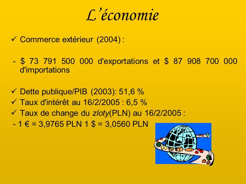 Léconomie Commerce extérieur (2004) : - $ 73 791 500 000 d'exportations et $ 87 908 700 000 d'importations Dette publique/PIB (2003): 51,6 % Taux d'in