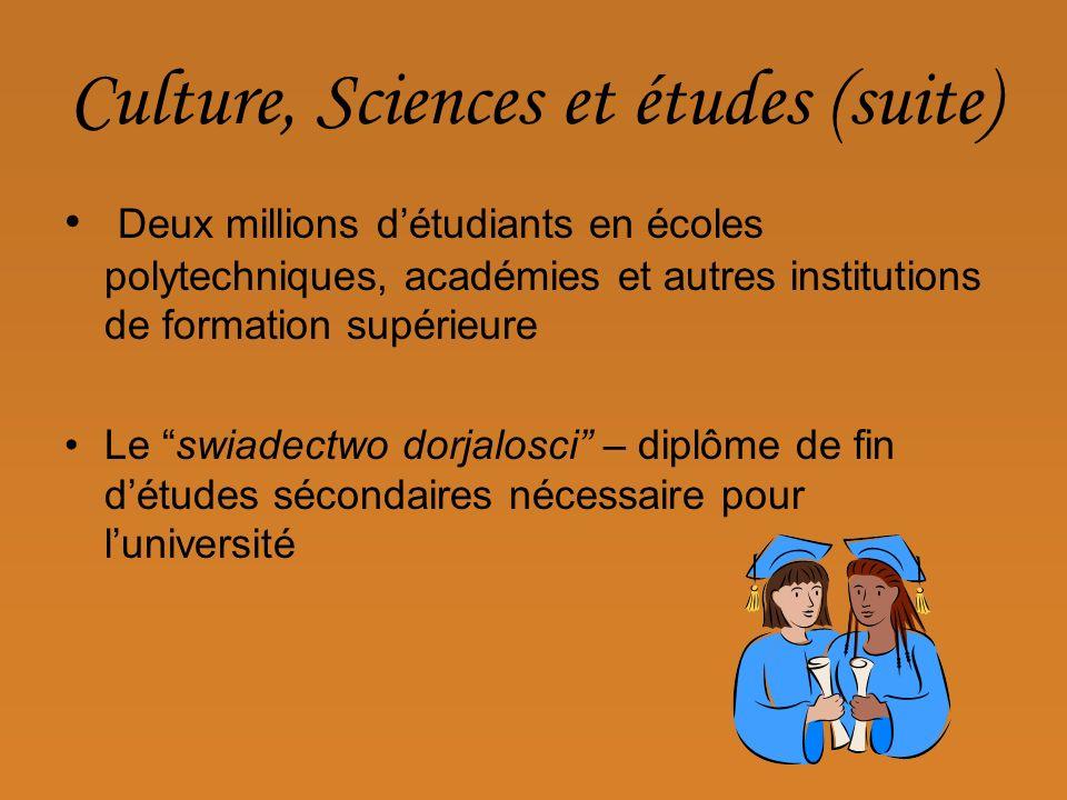 Culture, Sciences et études (suite) Deux millions détudiants en écoles polytechniques, académies et autres institutions de formation supérieure Le swi