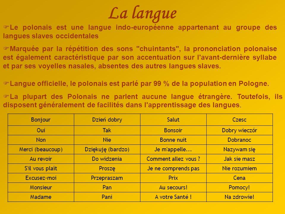 La langue BonjourDzień dobrySalutCzesc OuiTakBonsoirDobry wieczór NonNieBonne nuitDobranoc Merci (beaucoup)Dziękuję (bardzo)Je m'appelle...Nazywam się