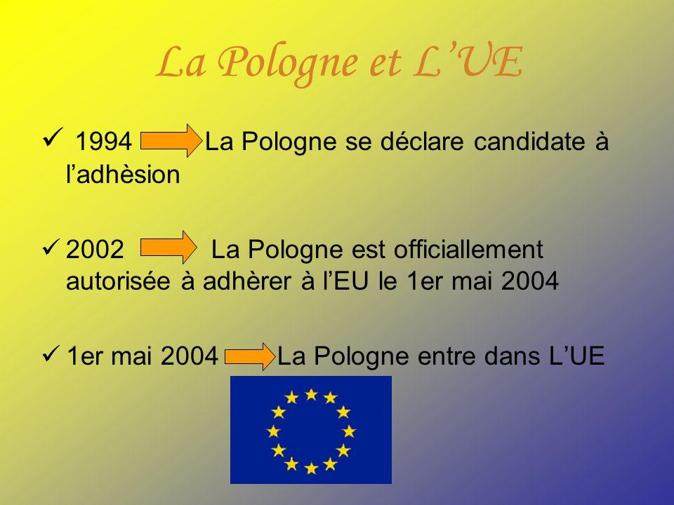 La Pologne et LUE 1994 La Pologne se déclare candidate à ladhèsion 2002 La Pologne est officiallement autorisée à adhèrer à lEU le 1er mai 2004 1er ma
