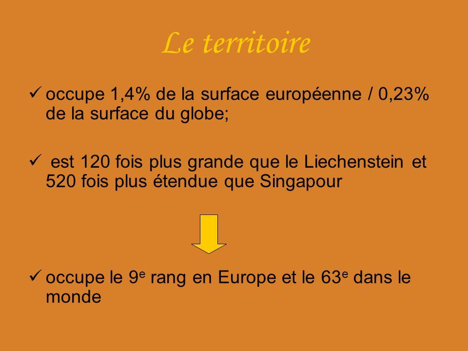 occupe 1,4% de la surface européenne / 0,23% de la surface du globe; est 120 fois plus grande que le Liechenstein et 520 fois plus étendue que Singapo