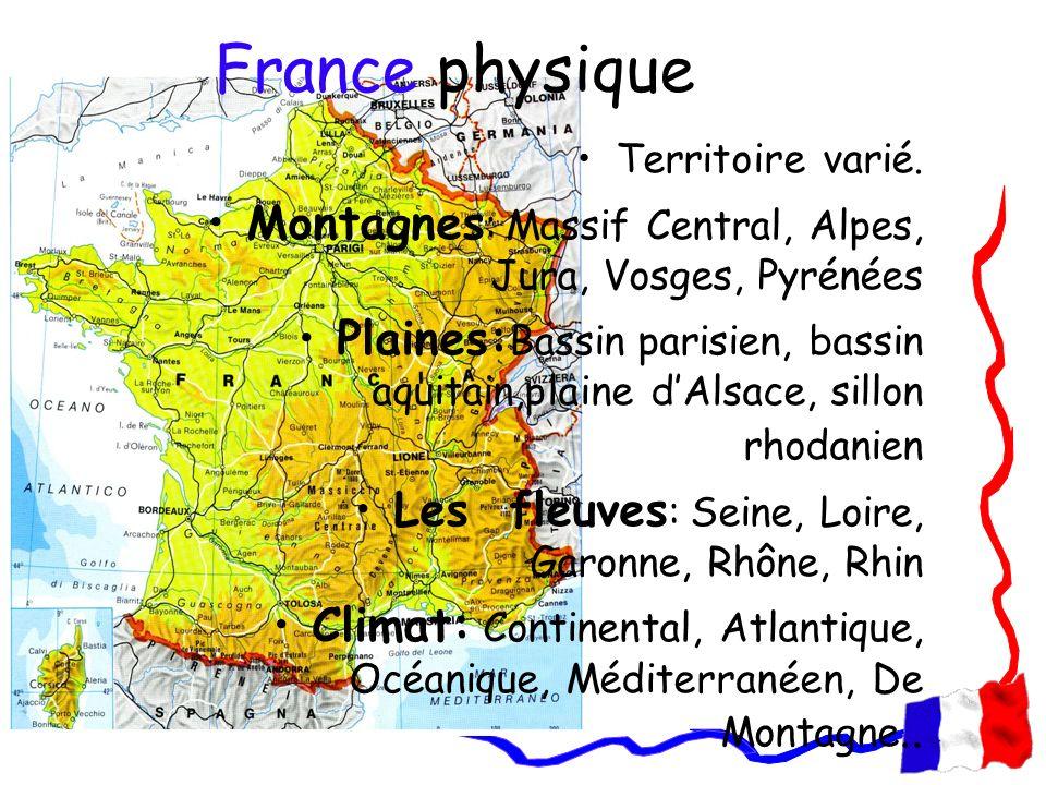 France physique Territoire varié. Montagnes : Massif Central, Alpes, Jura, Vosges, Pyrénées Plaines: Bassin parisien, bassin aquitain,plaine dAlsace,